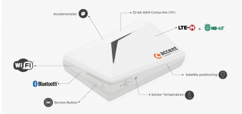 IoT Tracker with LTE and beacon technologies